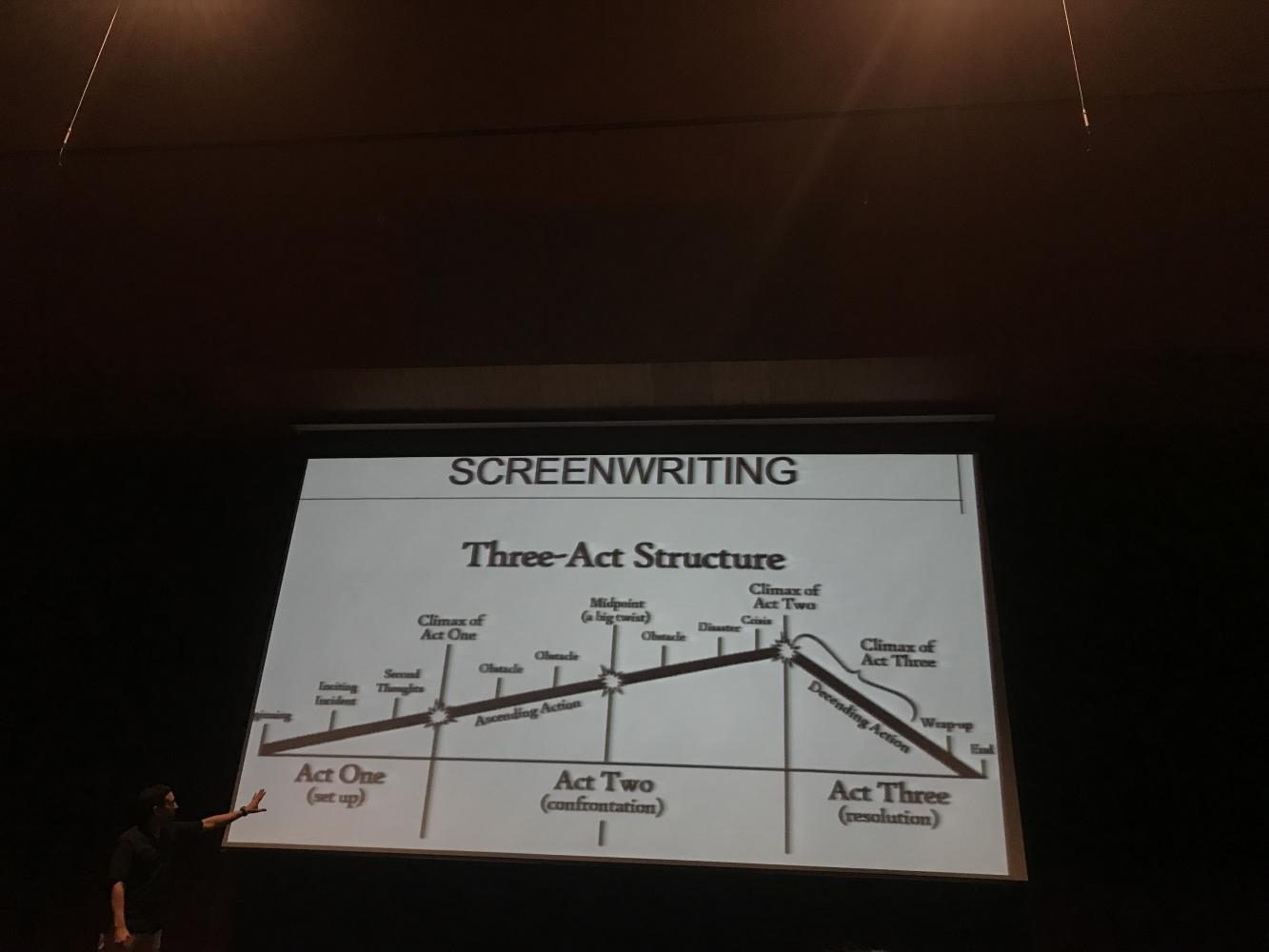 Filmmaker Russell Sharman gives screenwriting tips to students