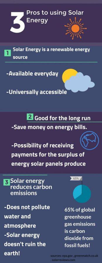 3 pros to using solar energy