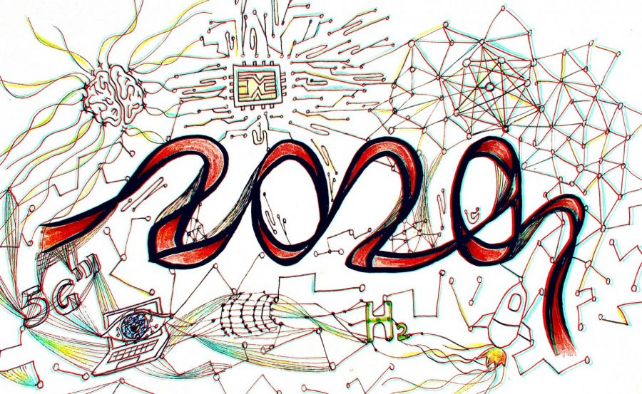 Future technological trends