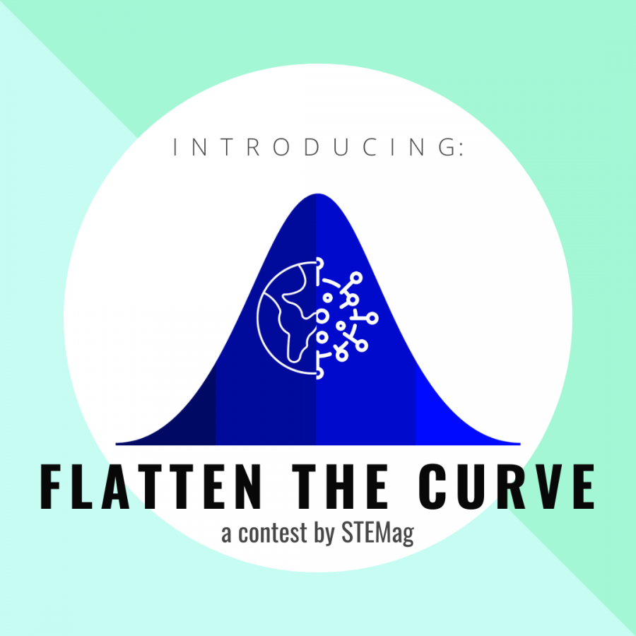STEMag+hosts+Flatten+the+Curve+contest+on+COVID-19+and+climate+change