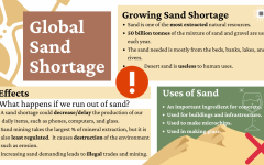 Alternate Text Not Supplied for Global Sand Shortage.